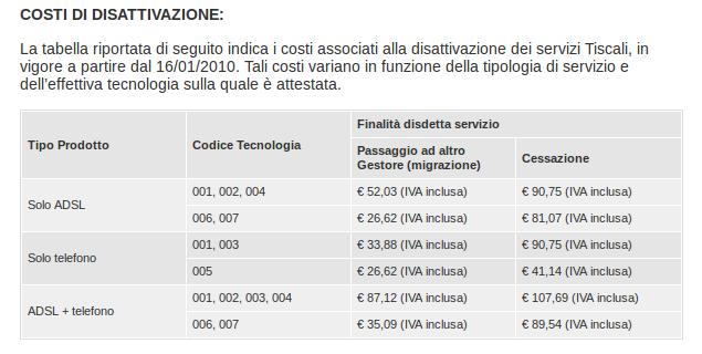 MILIONI DI PERSONE TRUFFATE DALLA TISCALI ITALIA