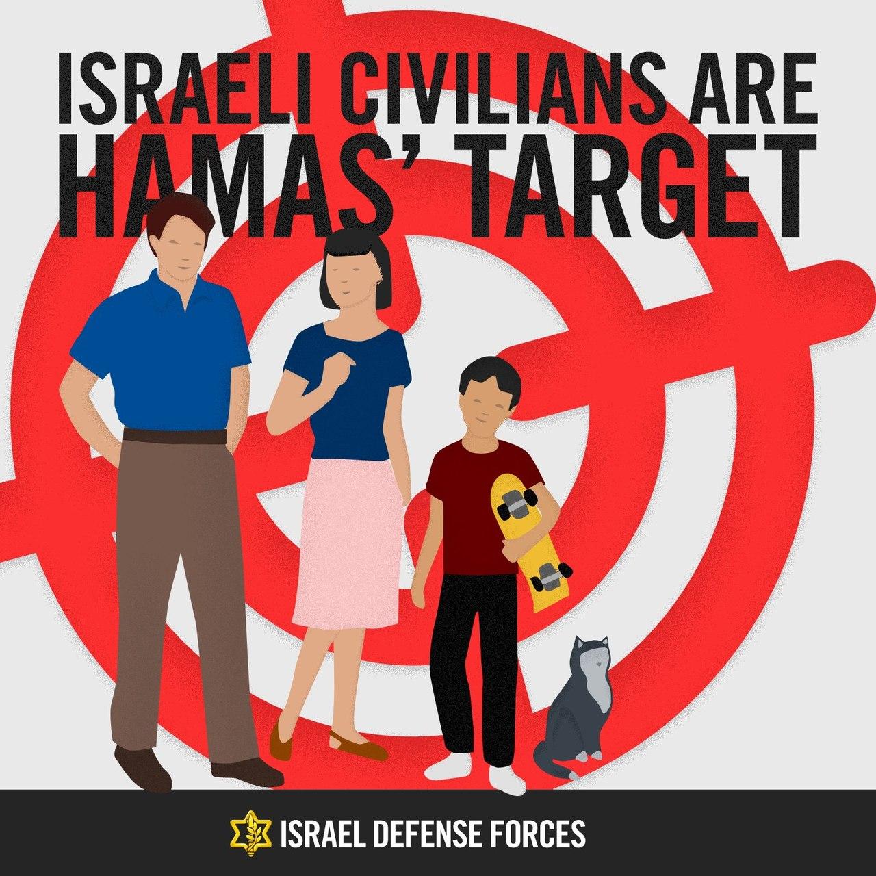 ISRAELE HA IL DIRITTO E DOVERE DI DIFENDERSI