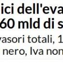 LE BUGIE DEI GIORNALI ITALIANI: I SOLITI 8.000 EVASORI TOTALI
